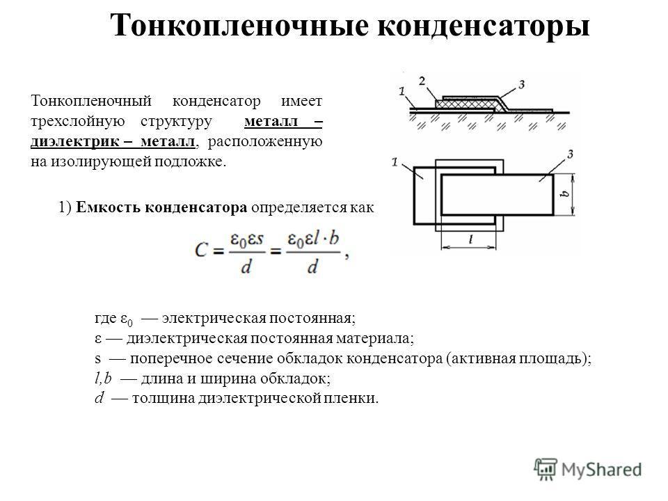 Тонкопленочные конденсаторы Тонкопленочный конденсатор имеет трехслойную структуру металл – диэлектрик – металл, расположенную на изолирующей подложке. 1) Емкость конденсатора определяется как где ε 0 электрическая постоянная; ε диэлектрическая посто
