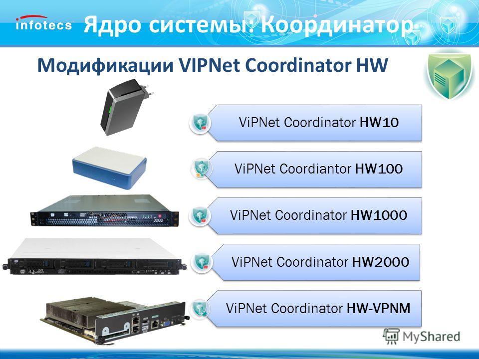 2010, ОАО «Инфотекс». Ядро системы: Координатор Модификации VIPNet Coordinator HW ViPNet Coordinator HW10 ViPNet Coordiantor HW100 ViPNet Coordinator HW1000 ViPNet Coordinator HW2000 ViPNet Coordinator HW-VPNM
