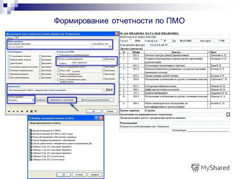 Формирование отчетности по ПМО