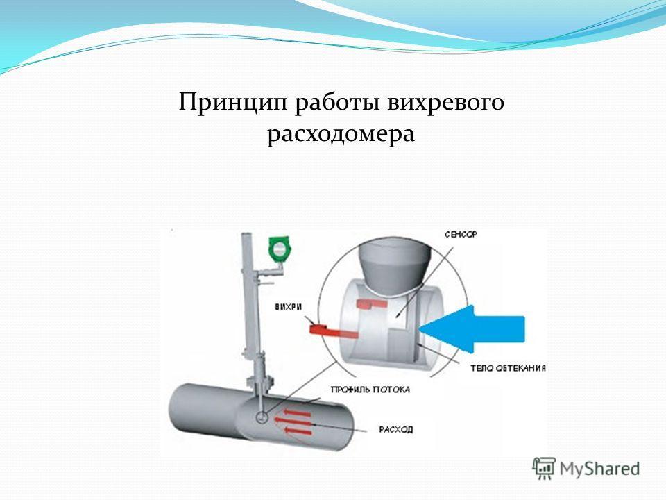 Принцип работы вихревого расходомера