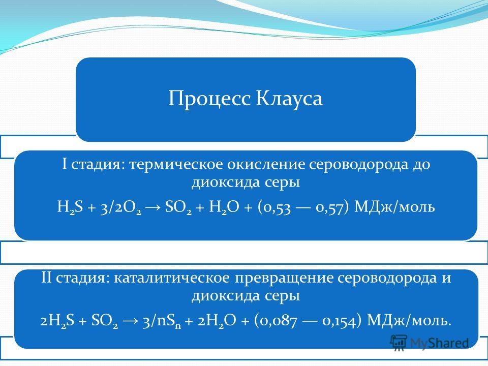 Процесс Клауса I стадия: термическое окисление сероводорода до диоксида серы H2S + 3/2O2 SO 2 + H2O + (0,53 0,57) МДж/моль II стадия: каталитическое превращение сероводорода и диоксида серы 2H2S + SO2 3/nS n + 2H2O + (0,087 0,154) МДж/моль.