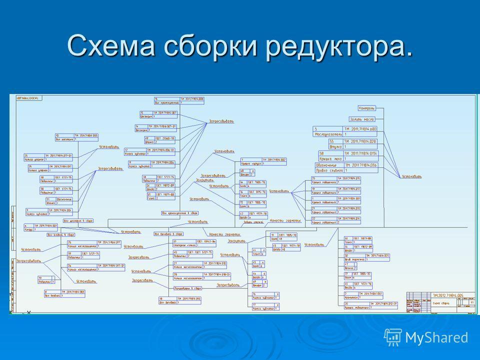 Схема сборки редуктора.