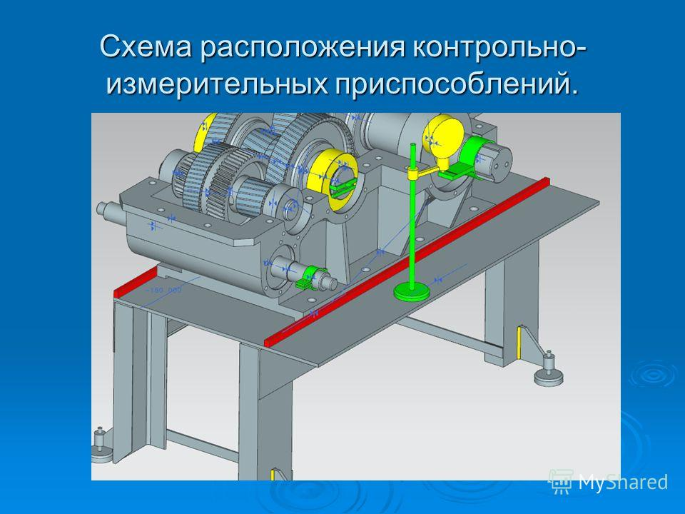 Схема расположения контрольно- измерительных приспособлений.