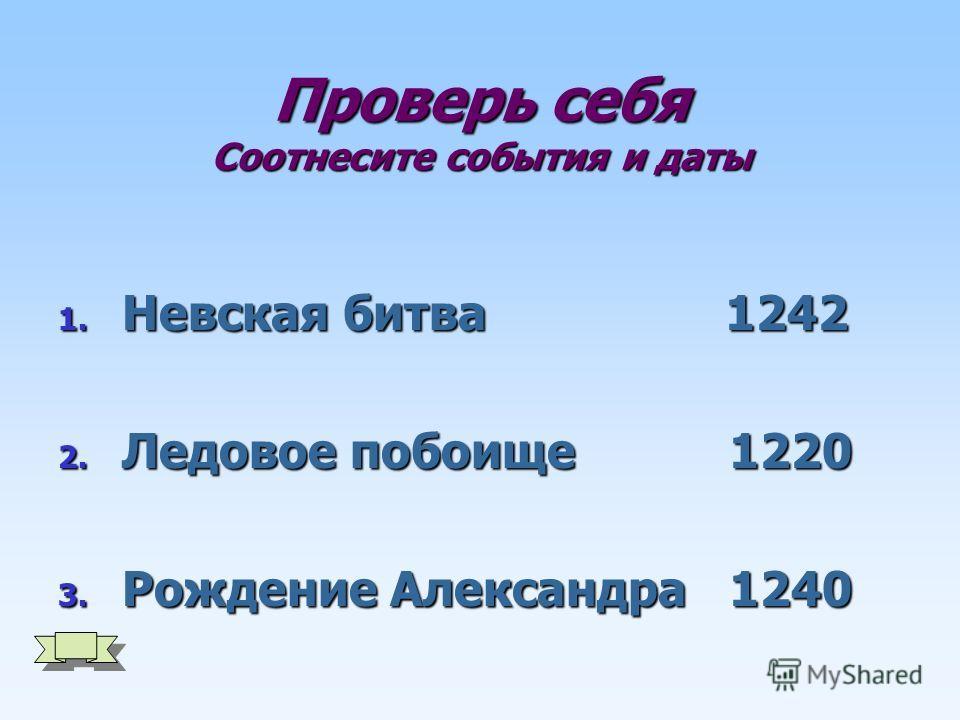 Проверь себя Соотнесите события и даты 1. Невская битва 1242 2. Ледовое побоище 1220 3. Рождение Александра 1240