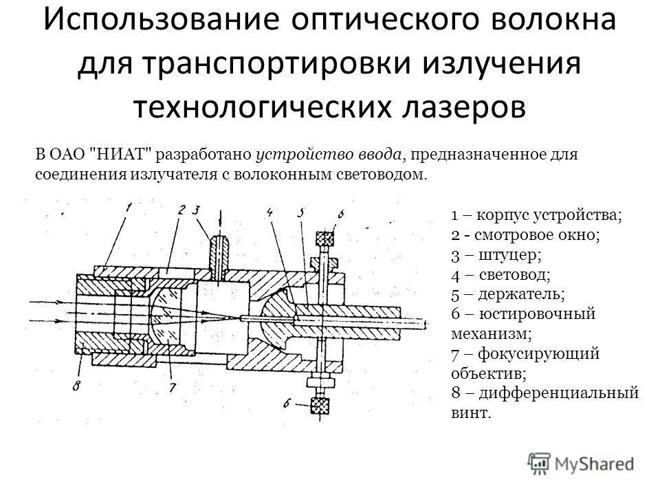 Использование оптического волокна для транспортировки излучения технологических лазеров В ОАО