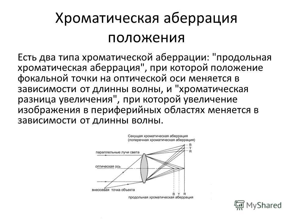 Хроматическая аберрация положения Есть два типа хроматической аберрации: