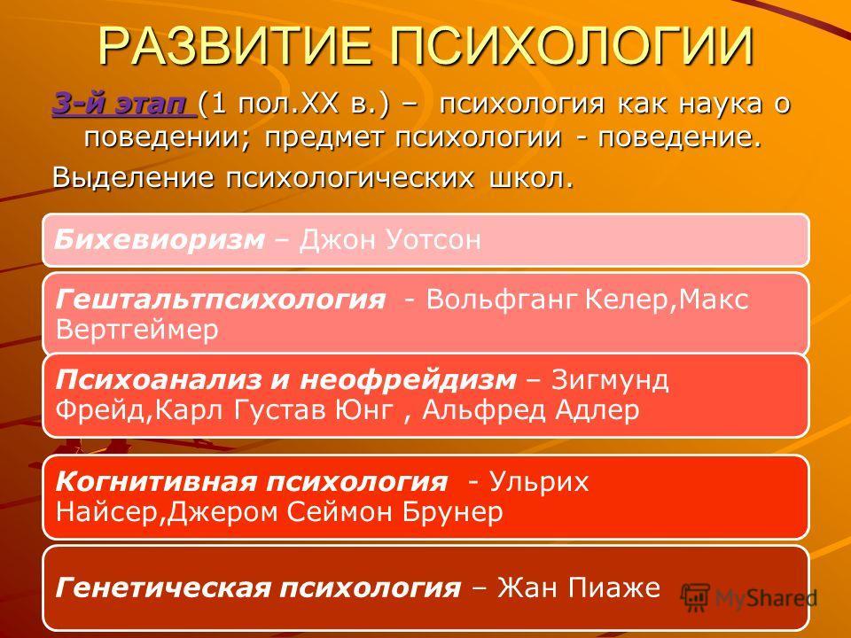 РАЗВИТИЕ ПСИХОЛОГИИ 3-й этап (1 пол.XX в.) – психология как наука о поведении; предмет психологии - поведение. Выделение психологических школ. Бихевиоризм – Джон Уотсон Гештальтпсихология - Вольфганг Келер,Макс Вертгеймер Психоанализ и неофрейдизм –