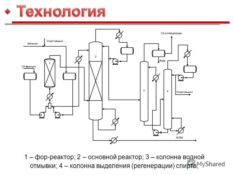 1 – фор-реактор; 2 – основной реактор; 3 – колонна водной отмывки; 4 – колонна выделения (регенерации) спирта;