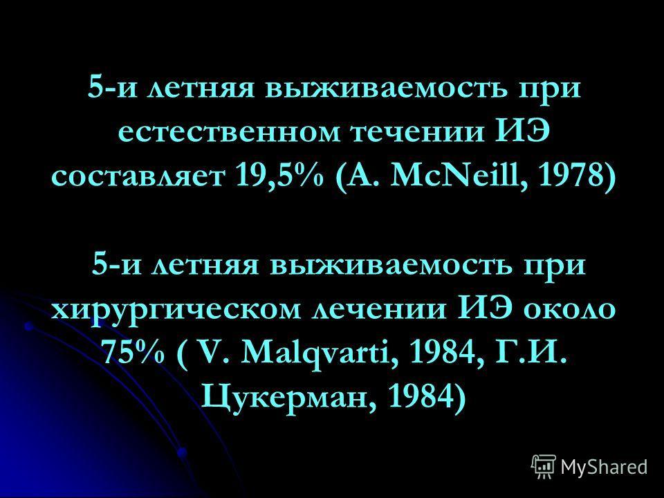 5-и летняя выживаемость при естественном течении ИЭ составляет 19,5% (A. McNeill, 1978) 5-и летняя выживаемость при хирургическом лечении ИЭ около 75% ( V. Malqvarti, 1984, Г.И. Цукерман, 1984)