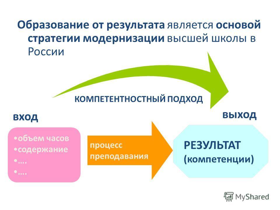 Образование от результата является основой стратегии модернизации высшей школы в России вход выход процесс преподавания объем часов содержание …. РЕЗУЛЬТАТ (компетенции) КОМПЕТЕНТНОСТНЫЙ ПОДХОД