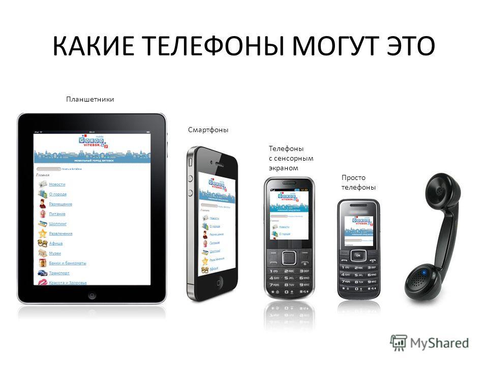 КАКИЕ ТЕЛЕФОНЫ МОГУТ ЭТО Планшетники Смартфоны Телефоны с сенсорным экраном Просто телефоны