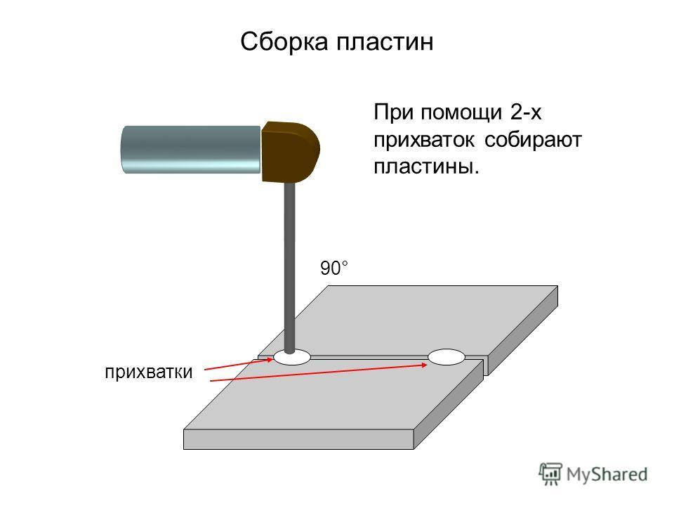 Сборка пластин 90°90° прихватки При помощи 2-х прихваток собирают пластины.