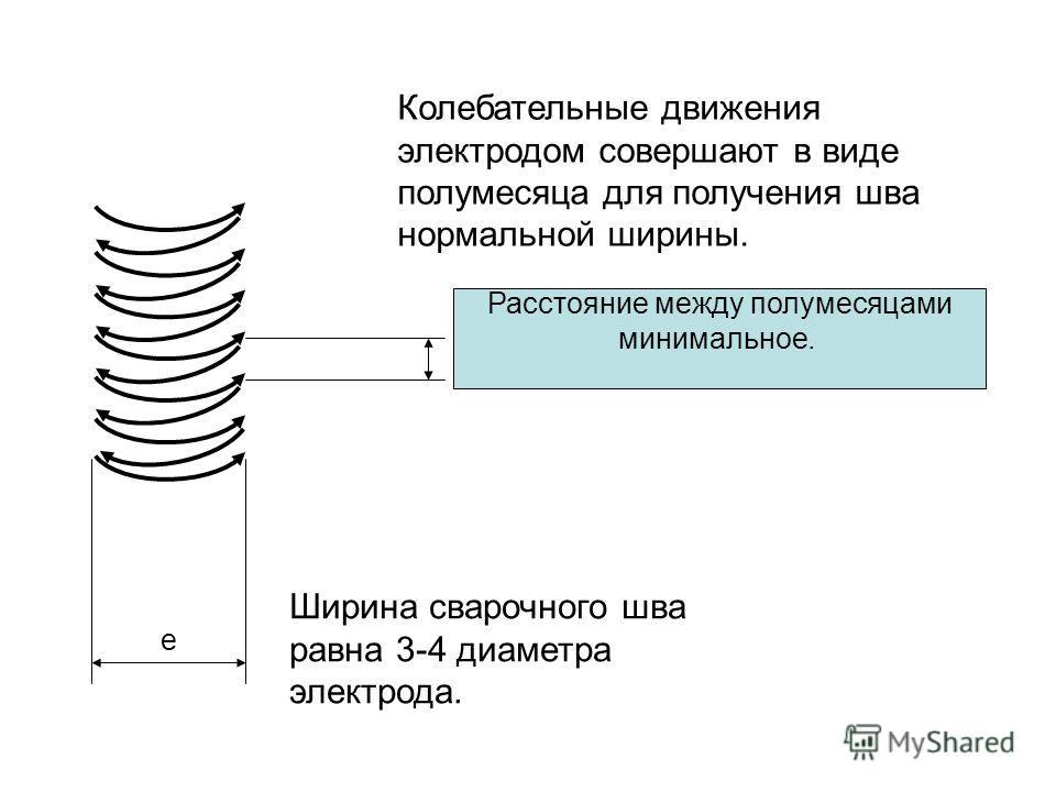 Колебательные движения электродом совершают в виде полумесяца для получения шва нормальной ширины. Расстояние между полумесяцами минимальное. Ширина сварочного шва равна 3-4 диаметра электрода. e
