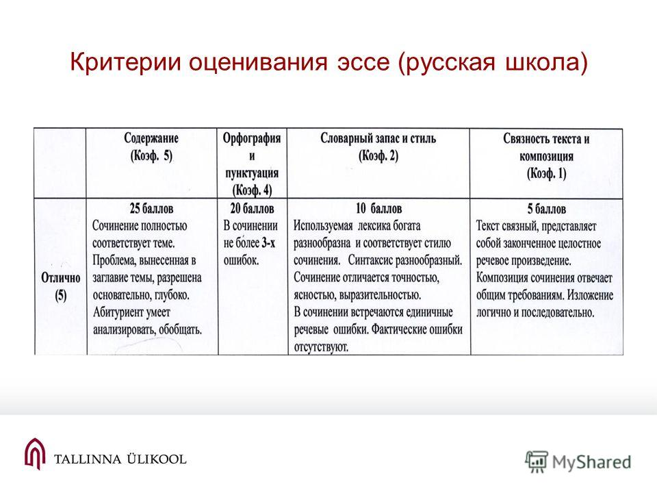 Критерии оценивания эссе (русская школа)