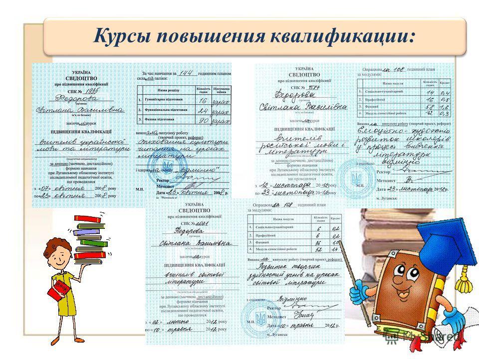Курсы повышения квалификации: