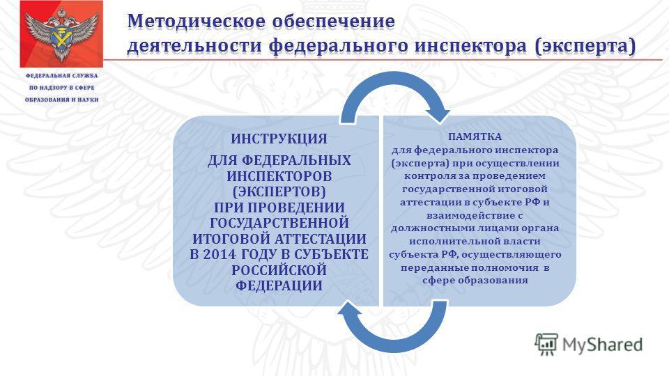 Методическое обеспечение деятельности федерального инспектора (эксперта) Методическое обеспечение деятельности федерального инспектора (эксперта) ИНСТРУКЦИЯ ДЛЯ ФЕДЕРАЛЬНЫХ ИНСПЕКТОРОВ (ЭКСПЕРТОВ) ПРИ ПРОВЕДЕНИИ ГОСУДАРСТВЕННОЙ ИТОГОВОЙ АТТЕСТАЦИИ В