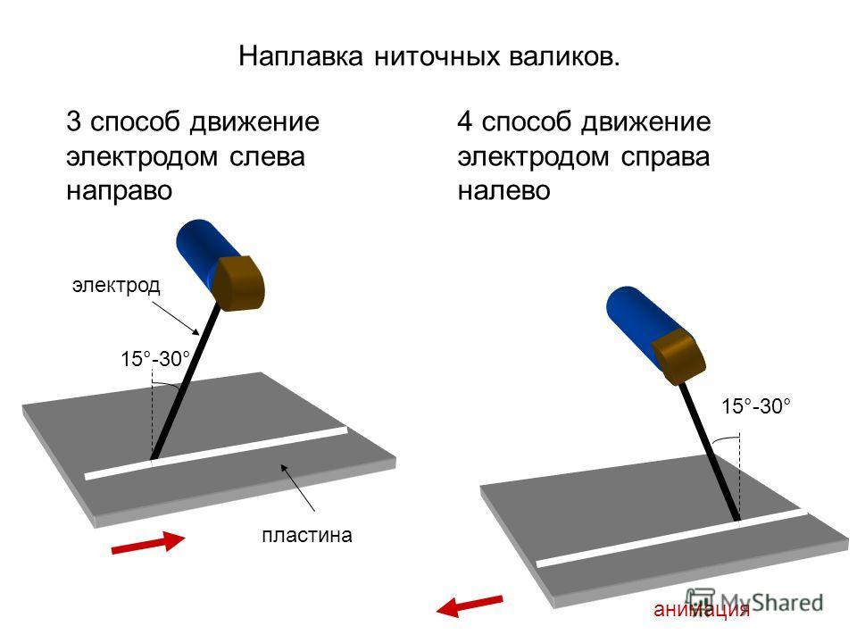 Наплавка ниточных валиков. 15°-30° 3 способ движение электродом слева направо 4 способ движение электродом справа налево анимация пластина электрод