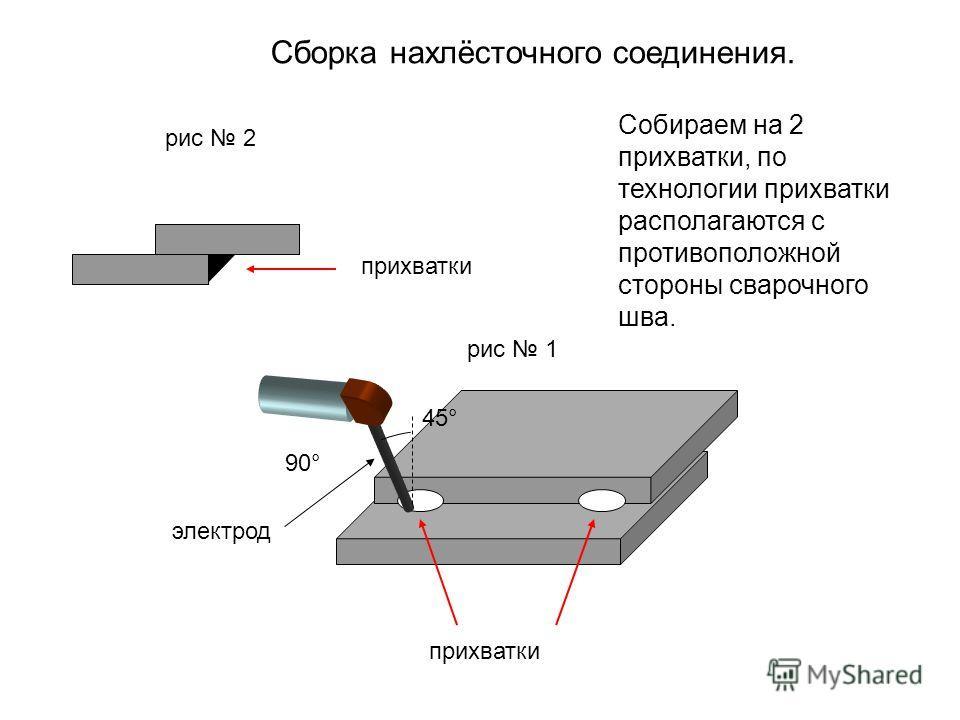 прихватки Сборка нахлёсточного соединения. Собираем на 2 прихватки, по технологии прихватки располагаются с противоположной стороны сварочного шва. 90° 45° рис 1 рис 2 электрод
