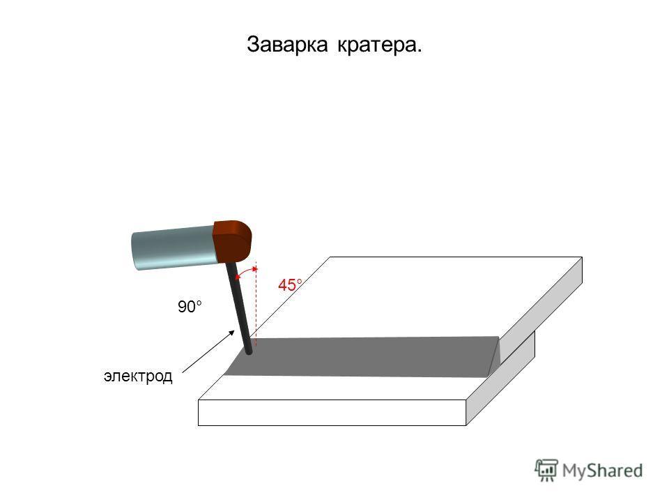 Заварка кратера. 90° 45° электрод