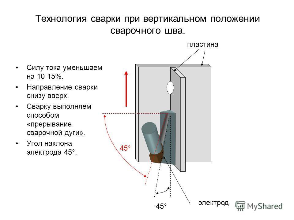 Технология сварки при вертикальном положении сварочного шва. Силу тока уменьшаем на 10-15%. Направление сварки снизу вверх. Сварку выполняем способом «прерывание сварочной дуги». Угол наклона электрода 45°. 45° электрод пластина 45°