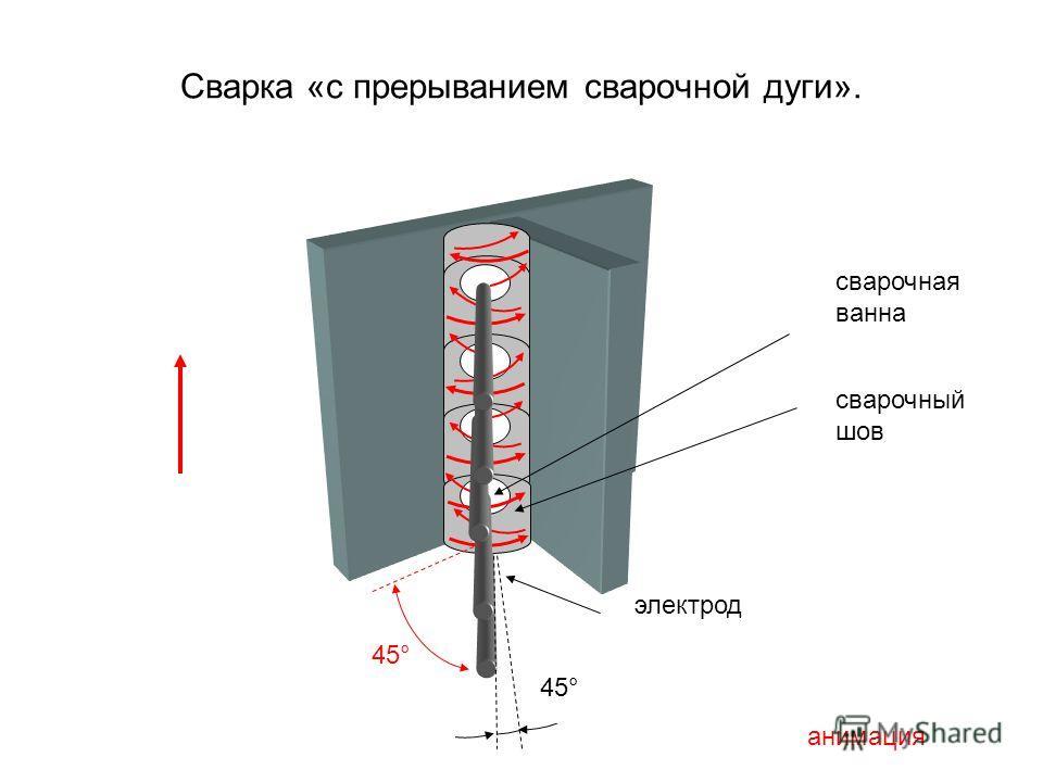 Сварка «с прерыванием сварочной дуги». 45° сварочная ванна сварочный шов электрод анимация 45°