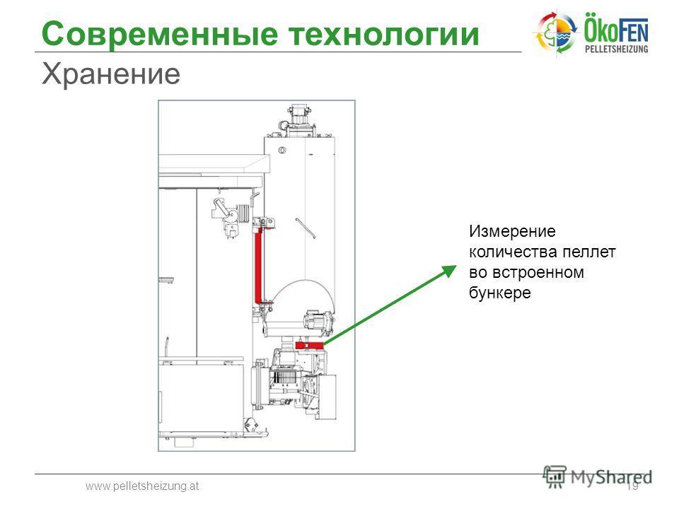 Современные технологии Хранение www.pelletsheizung.at19 Измерение количества пеллет во встроенном бункере