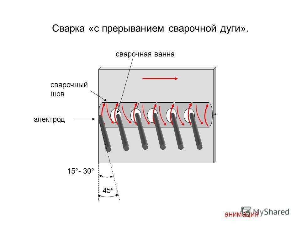 Сварка «с прерыванием сварочной дуги». электрод сварочный шов сварочная ванна 15°- 30° 45° анимация