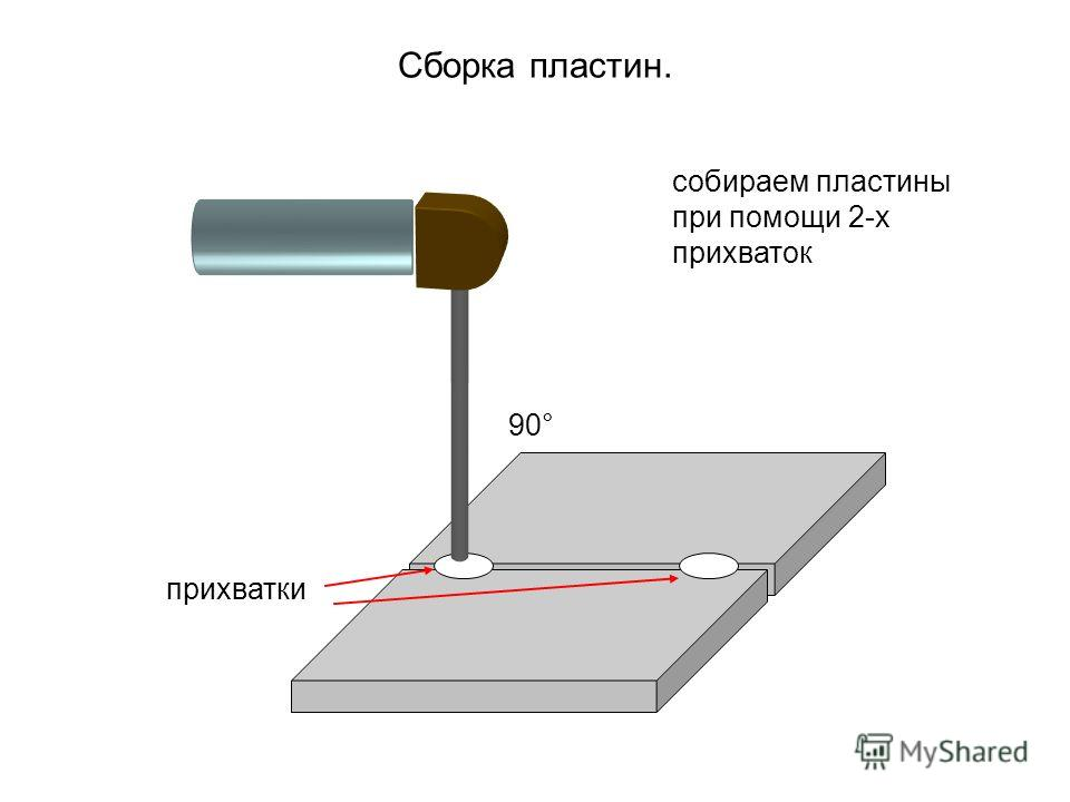 Сборка пластин. 90°90° прихватки собираем пластины при помощи 2-х прихваток