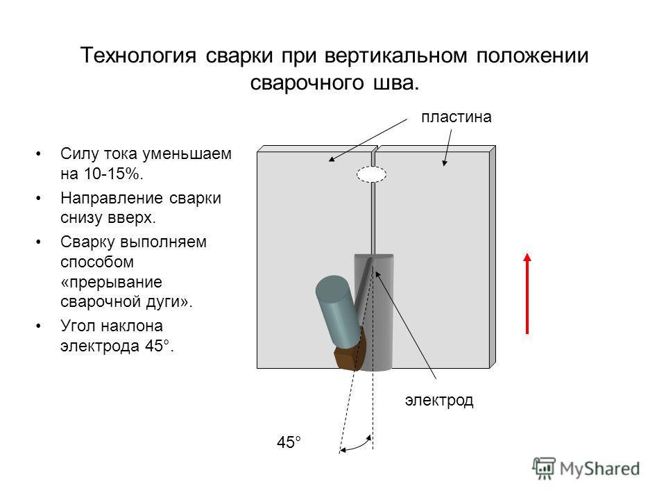 Технология сварки при вертикальном положении сварочного шва. Силу тока уменьшаем на 10-15%. Направление сварки снизу вверх. Сварку выполняем способом «прерывание сварочной дуги». Угол наклона электрода 45°. 45° электрод пластина