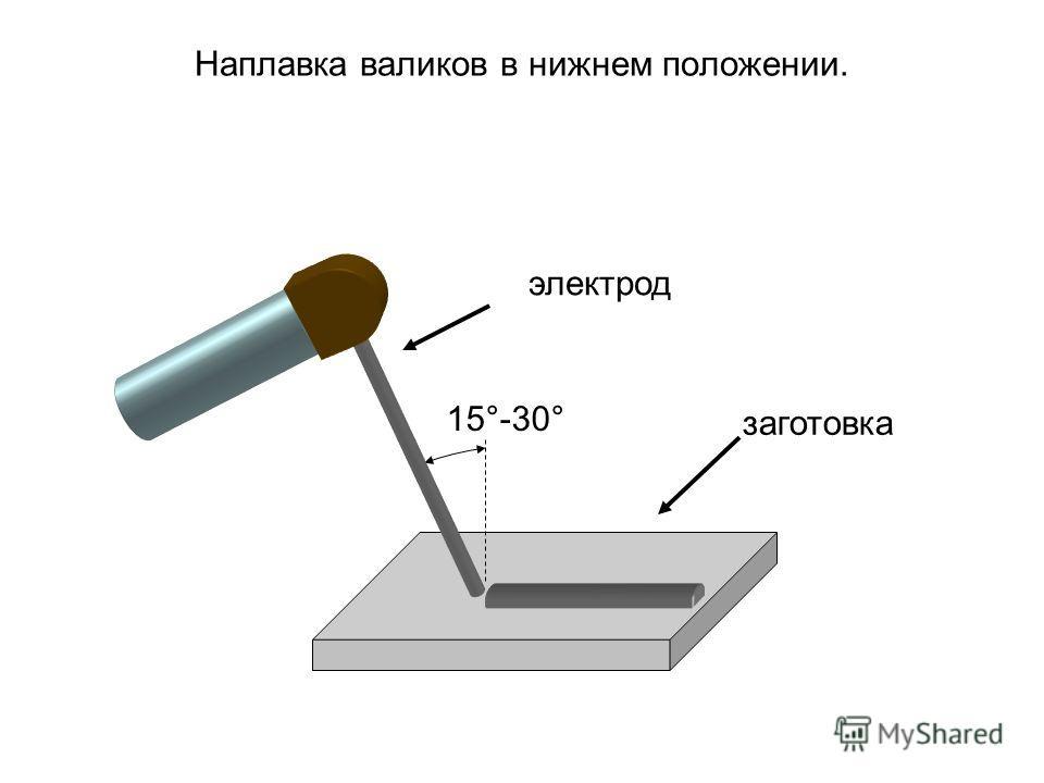 Наплавка валиков в нижнем положении. 15°-30° электрод заготовка