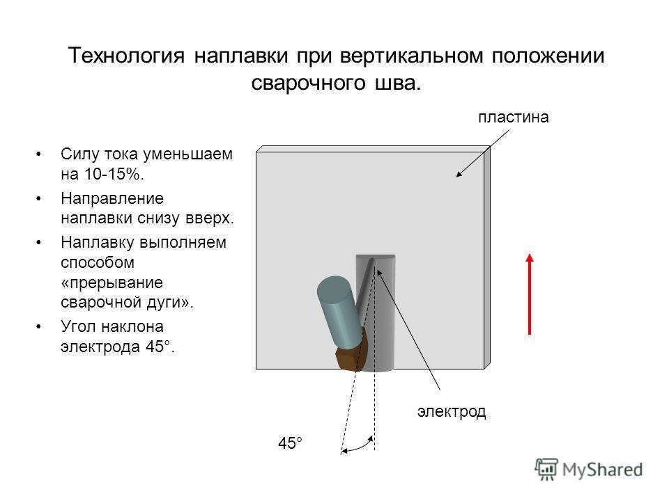 Технология наплавки при вертикальном положении сварочного шва. Силу тока уменьшаем на 10-15%. Направление наплавки снизу вверх. Наплавку выполняем способом «прерывание сварочной дуги». Угол наклона электрода 45°. 45° электрод пластина