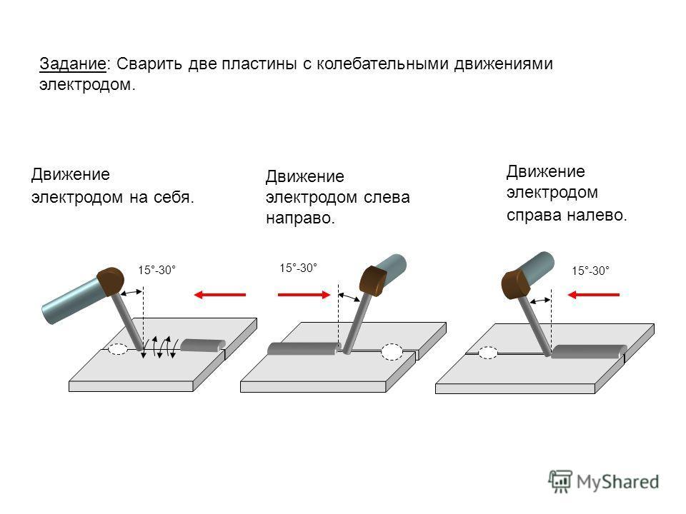 15°-30° Движение электродом на себя. 15°-30° Движение электродом слева направо. Движение электродом справа налево. 15°-30° Задание: Сварить две пластины с колебательными движениями электродом.