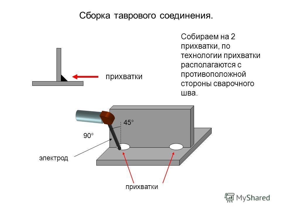 прихватки Сборка таврового соединения. Собираем на 2 прихватки, по технологии прихватки располагаются с противоположной стороны сварочного шва. 90° 45° электрод