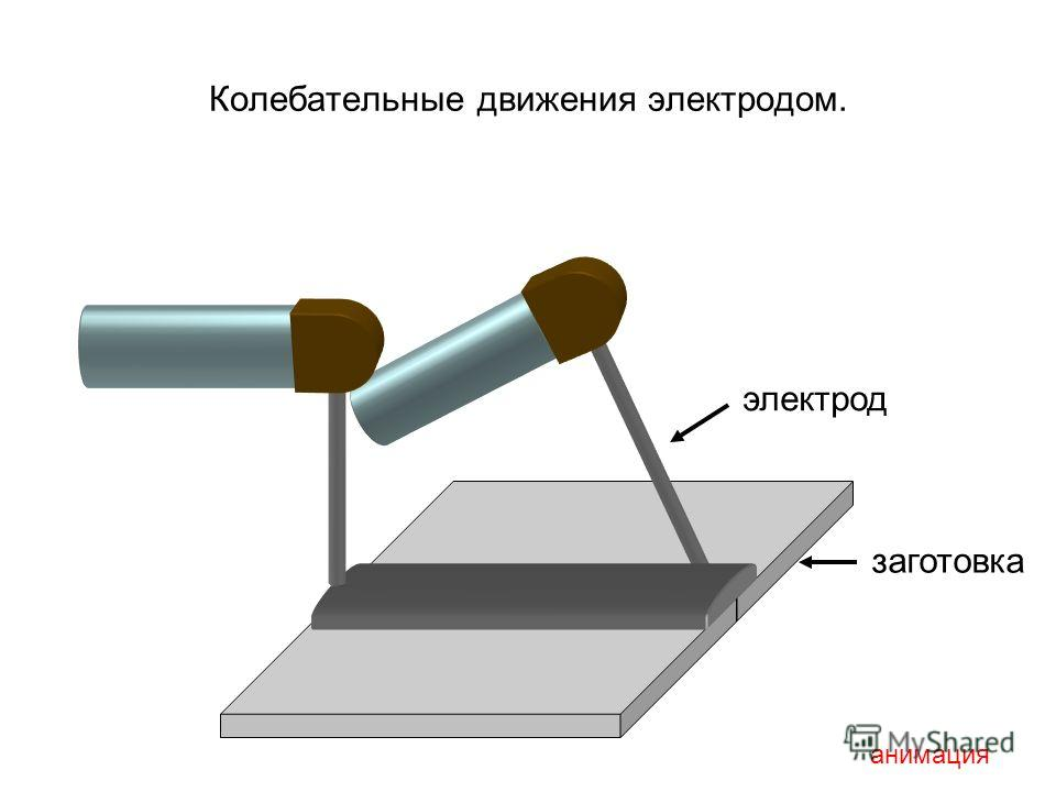 Колебательные движения электродом. анимация электрод заготовка