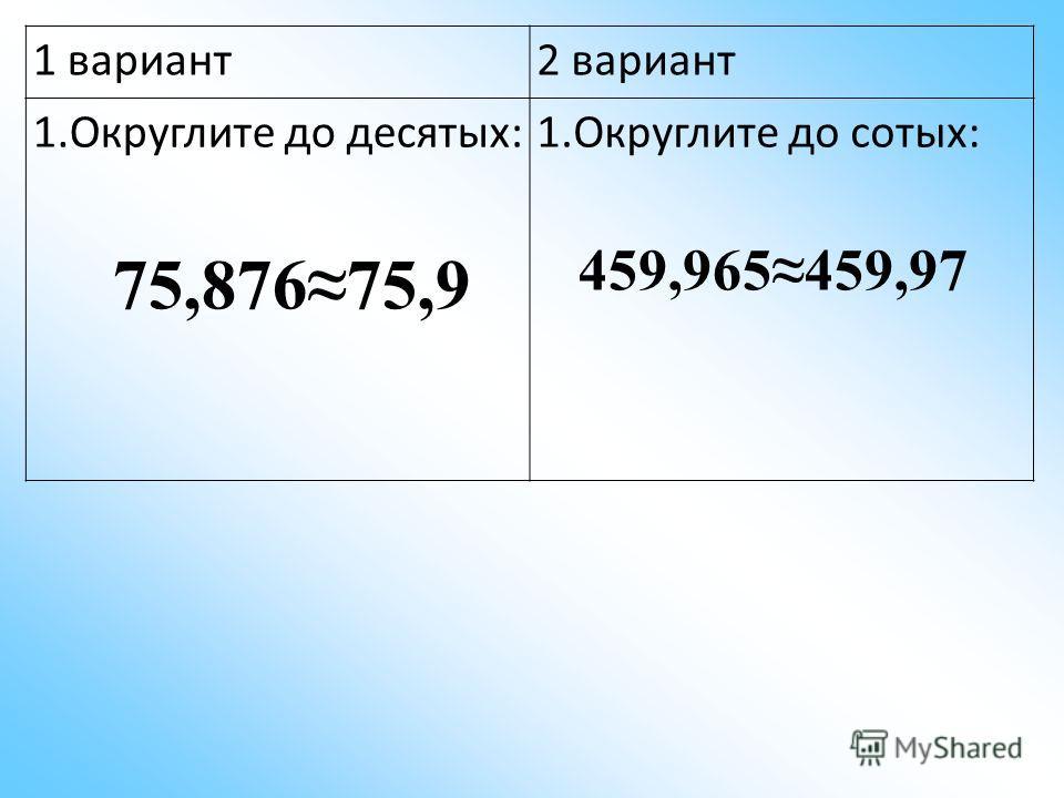 1 вариант2 вариант 1.Округлите до десятых:1.Округлите до сотых: 75,87675,9 459,965459,97