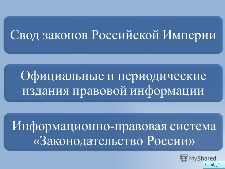 Информационно-правовая система «Законодательство России» Свод законов Российской Империи Официальные и периодические издания правовой информации Слайд 4