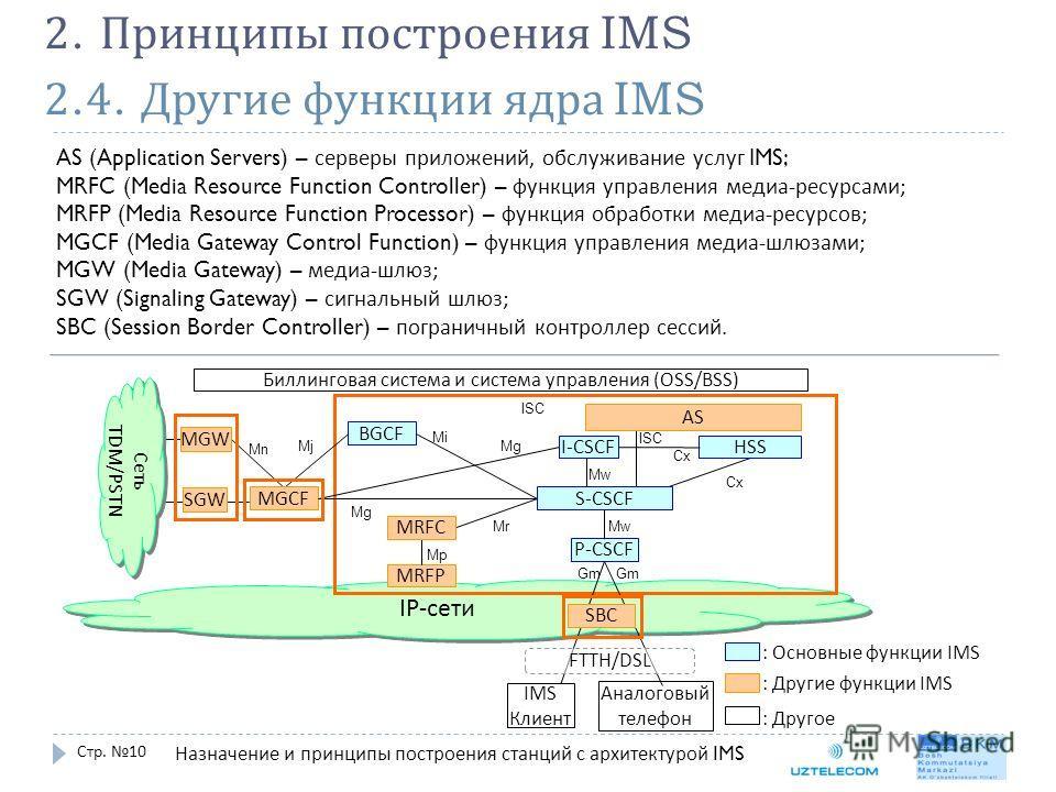 2.4. Другие функции ядра IMS Стр. 10 2. Принципы построения IMS AS (Application Servers) – серверы приложений, обслуживание услуг IMS; MRFC (Media Resource Function Controller) – функция управления медиа - ресурсами ; MRFP (Media Resource Function Pr