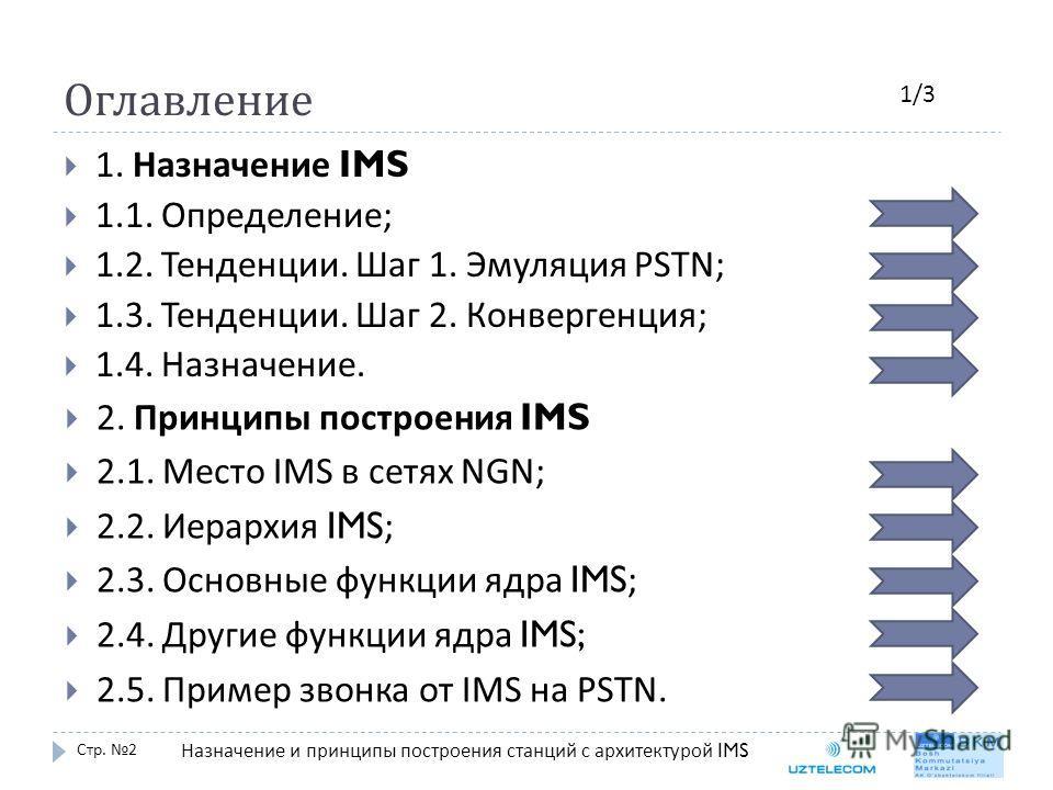 Оглавление 1. Назначение IMS 1.1. Определение ; 1.2. Тенденции. Шаг 1. Эмуляция PSTN; 1.3. Тенденции. Шаг 2. Конвергенция ; 1.4. Назначение. Стр. 2 Назначение и принципы построения станций с архитектурой IMS 1/3 2. Принципы построения IMS 2.1. Место
