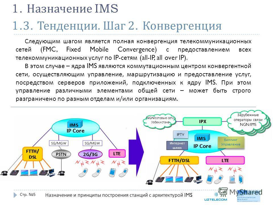 1.3. Тенденции. Шаг 2. Конвергенция Стр. 5 1. Назначение IMS Следующим шагом является полная конвергенция телекоммуникационных сетей (FMC, Fixed Mobile Convergence) с предоставлением всех телекоммуникационных услуг по IP- сетям (all-IP, all over IP).