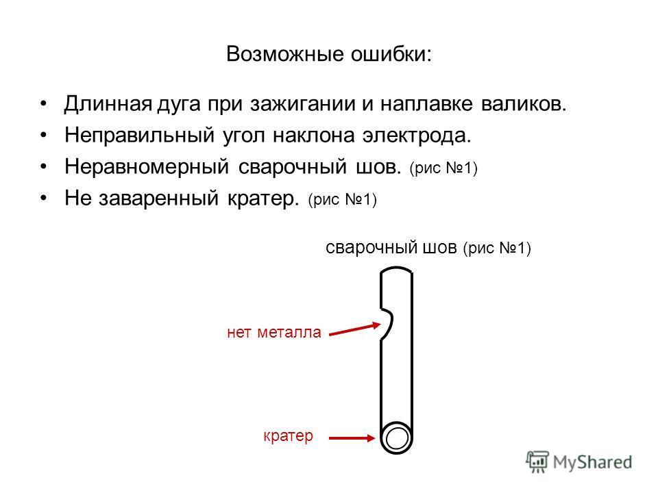 Возможные ошибки: Длинная дуга при зажигании и наплавке валиков. Неправильный угол наклона электрода. Неравномерный сварочный шов. (рис 1) Не заваренный кратер. (рис 1) нет металла сварочный шов (рис 1) кратер