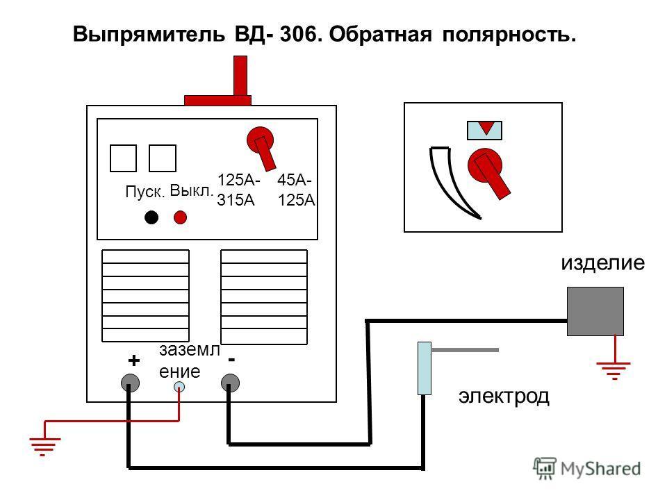 + - заземл ение Пуск. Выкл. электрод изделие Выпрямитель ВД- 306. Обратная полярность. 45А- 125А 125А- 315А