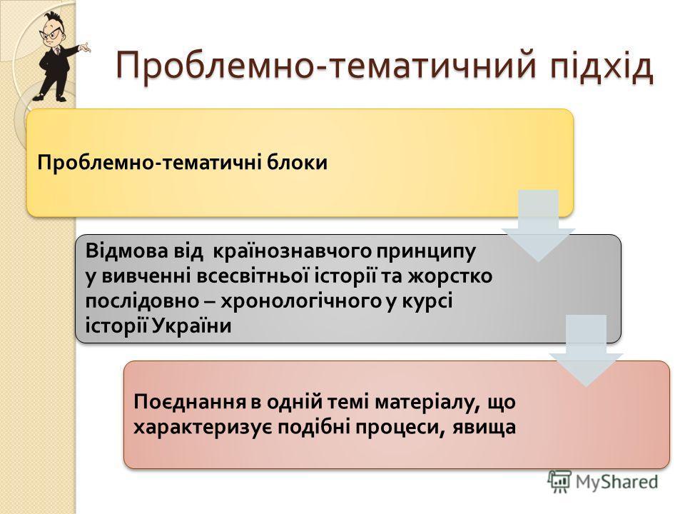 Проблемно - тематичний підхід Проблемно - тематичні блоки Відмова від країнознавчого принципу у вивченні всесвітньої історії та жорстко послідовно – хронологічного у курсі історії України Поєднання в одній темі матеріалу, що характеризує подібні проц