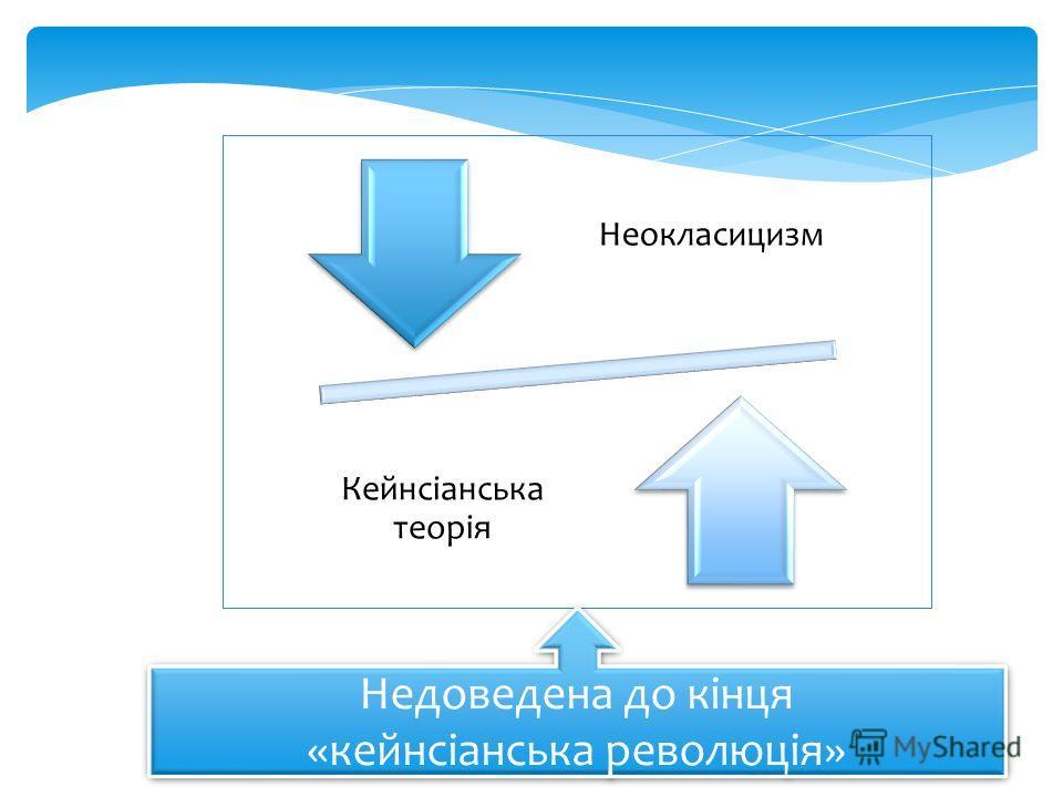 Неокласицизм Кейнсіанська теорія Недоведена до кінця «кейнсіанська революція» Недоведена до кінця «кейнсіанська революція»