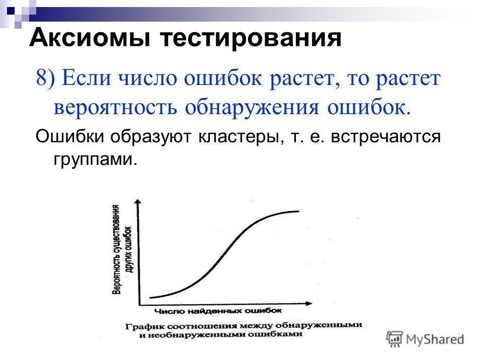 Аксиомы тестирования 8) Если число ошибок растет, то растет вероятность обнаружения ошибок. Ошибки образуют кластеры, т. е. встречаются группами.