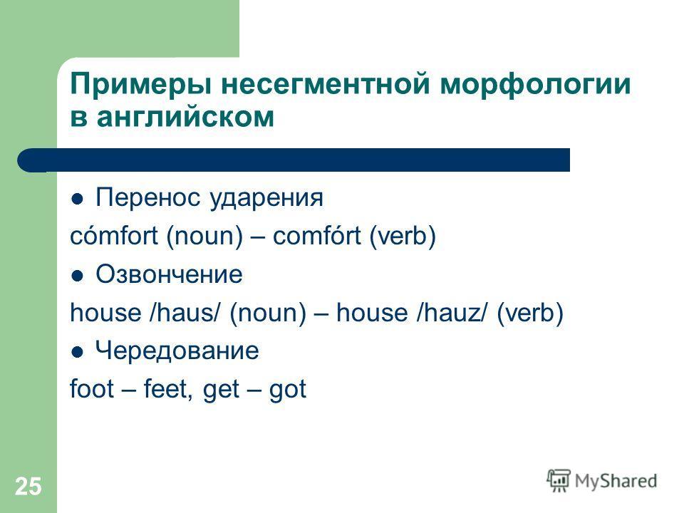 25 Примеры несегментной морфологии в английском Перенос ударения cómfort (noun) – comfórt (verb) Озвончение house /haus/ (noun) – house /hauz/ (verb) Чередование foot – feet, get – got