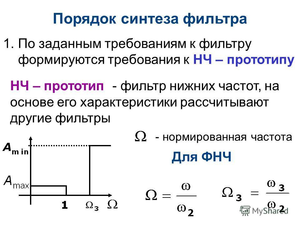 Порядок синтеза фильтра 1.По заданным требованиям к фильтру формируются требования к НЧ – прототипу НЧ – прототип - фильтр нижних частот, на основе его характеристики рассчитывают другие фильтры - нормированная частота Для ФНЧ