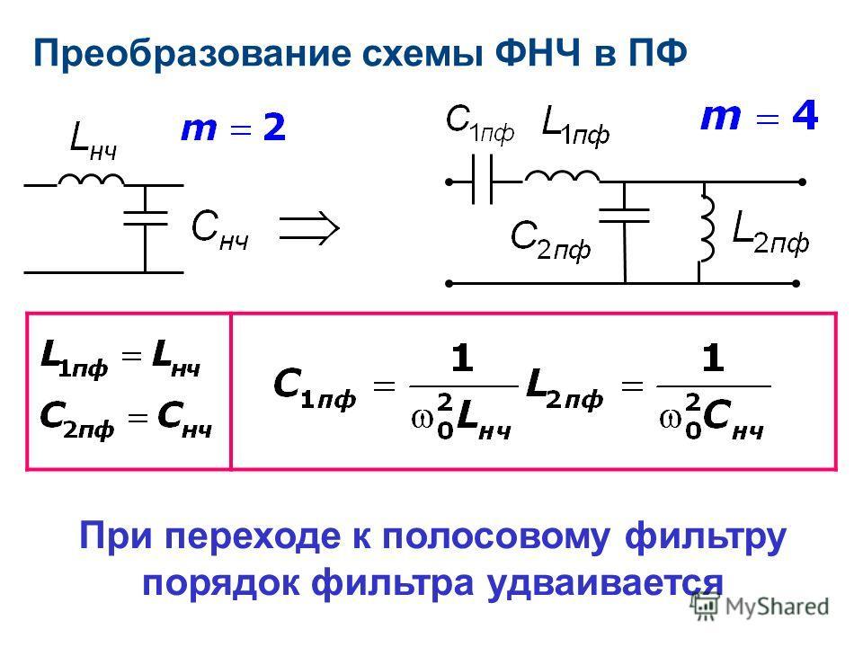 Преобразование схемы ФНЧ в ПФ При переходе к полосовому фильтру порядок фильтра удваивается