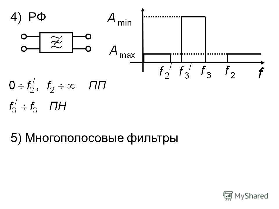 4) РФ 5) Многополосовые фильтры