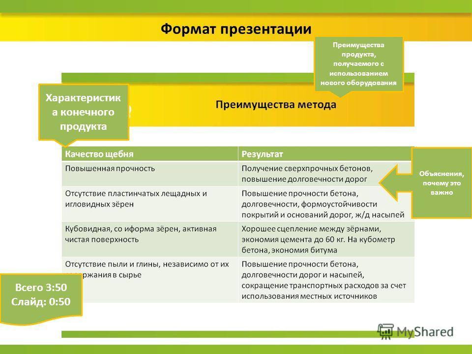 Формат презентации Всего 3:50 Слайд: 0:50 Характеристик а конечного продукта Преимущества продукта, получаемого с использованием нового оборудования Объяснения, почему это важно