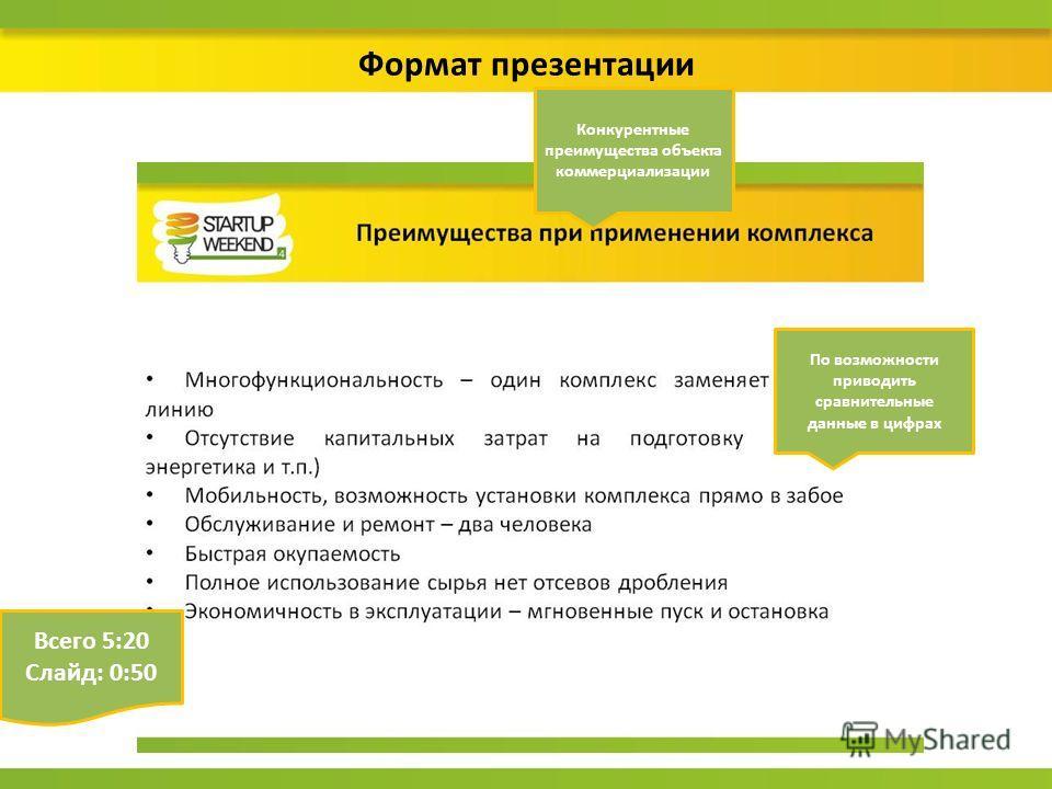 Формат презентации Конкурентные преимущества объекта коммерциализации Всего 5:20 Слайд: 0:50 По возможности приводить сравнительные данные в цифрах